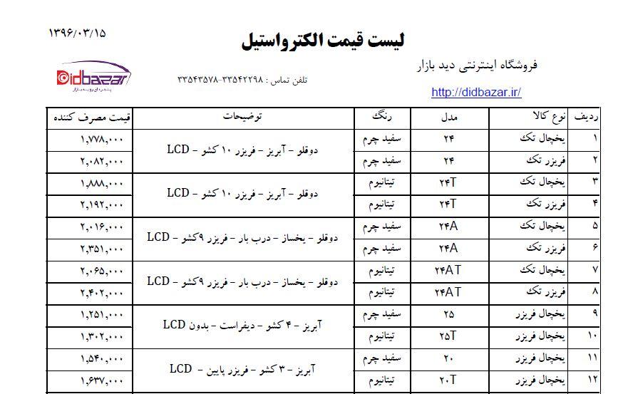 لیست قیمت الکترواستیل خرداد 96-بخش اول