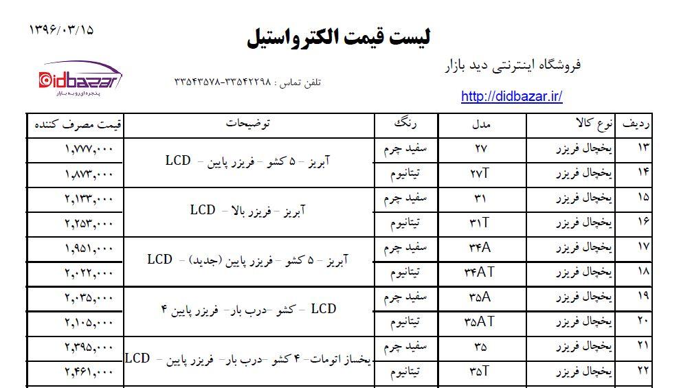 لیست قیمت الکترواستیل خرداد 96-بخش دوم