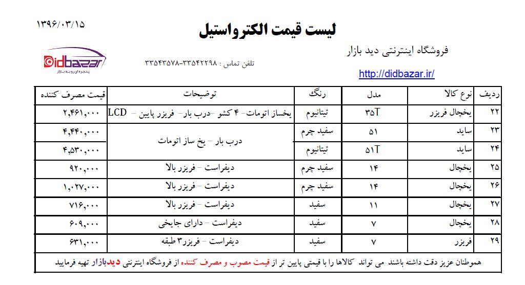 لیست قیمت الکترواستیل خرداد 96-بخش سوم